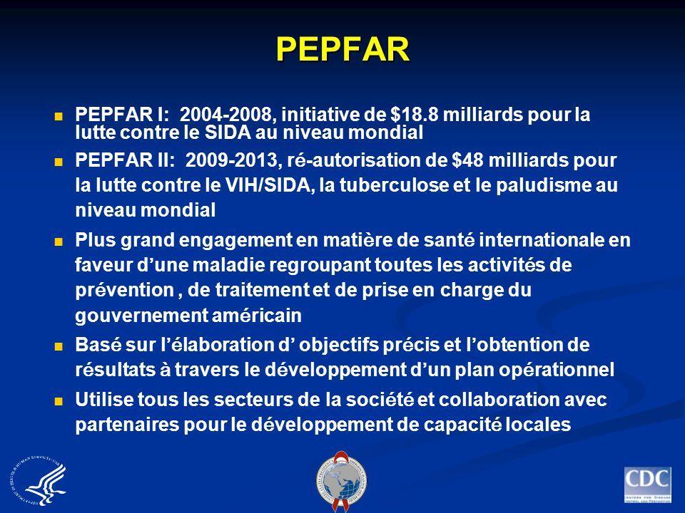 PEPFAR PEPFAR I: 2004-2008, initiative de $18.8 milliards pour la lutte contre le SIDA au niveau mondial PEPFAR II: 2009-2013, r é -autorisation de $4