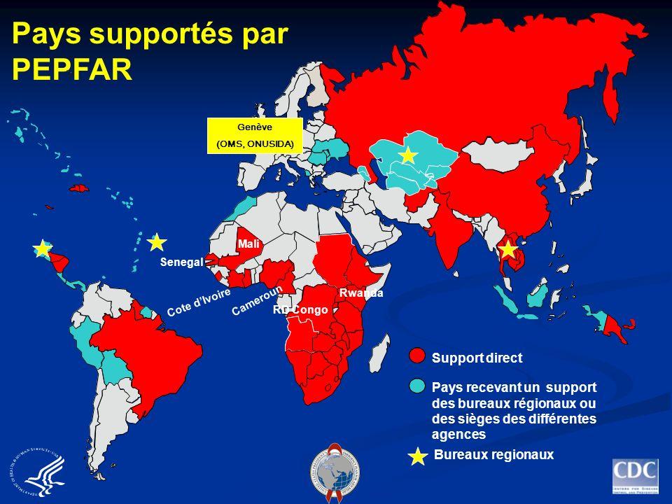 Nigeria Pays supportés par PEPFAR Support direct Pays recevant un support des bureaux régionaux ou des sièges des différentes agences Bureaux regionau