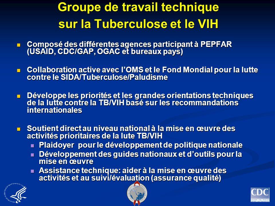 Groupe de travail technique sur la Tuberculose et le VIH Composé des différentes agences participant à PEPFAR (USAID, CDC/GAP, OGAC et bureaux pays) C