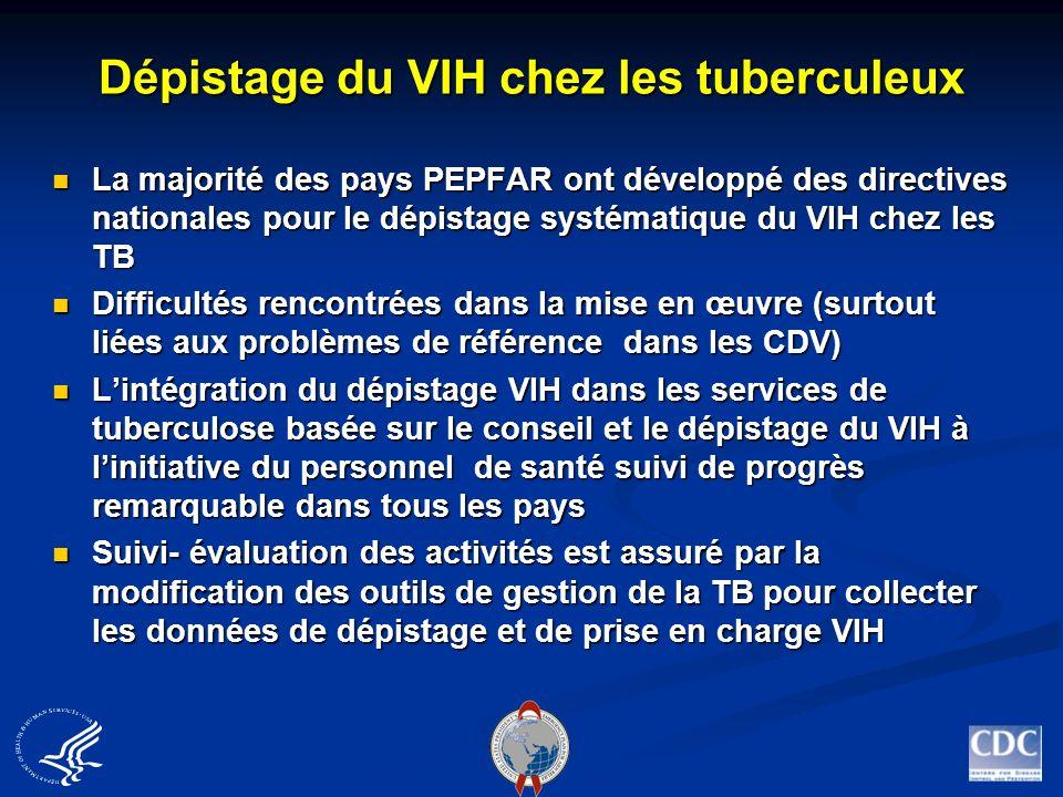 Dépistage du VIH chez les tuberculeux La majorité des pays PEPFAR ont développé des directives nationales pour le dépistage systématique du VIH chez l