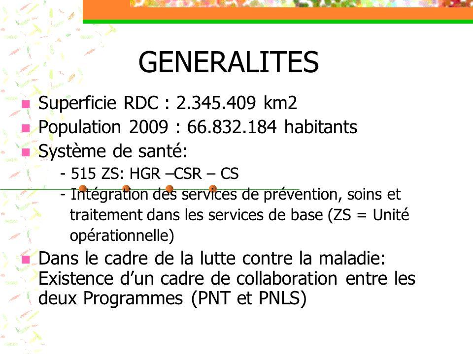 EPIDEMIOLOGIE RDC : Pays à forte charge de la tuberculose avec une prévalence de 392 cas/100.000 Hab (OMS).