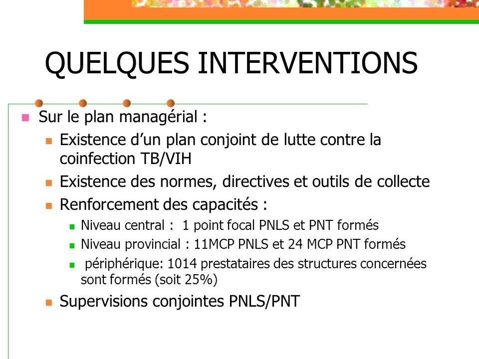QUELQUES INTERVENTIONS (Suite) En rapport avec les 3 « Is » : Intensification de la détection de la TBC chez les PVV : Expérience avec les structures appuyées par MSF Belgique à Kinshasa : Formation du personnel en PEC de la TBC Dotation des outils et intrants TBC Application de la Stratégie du PNT pour le dépistage de la TBC chez les PVV Supervision des activités TBC/VIH