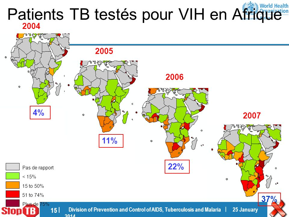 Division of Prevention and Control of AIDS, Tuberculosis and Malaria | 25 January 201425 January 2014 15 | Pas de rapport < 15% 15 to 50% 51 to 74% Plus de 75% 2004 2005 2006 2007 4% 11% 22% 37% Patients TB testés pour VIH en Afrique