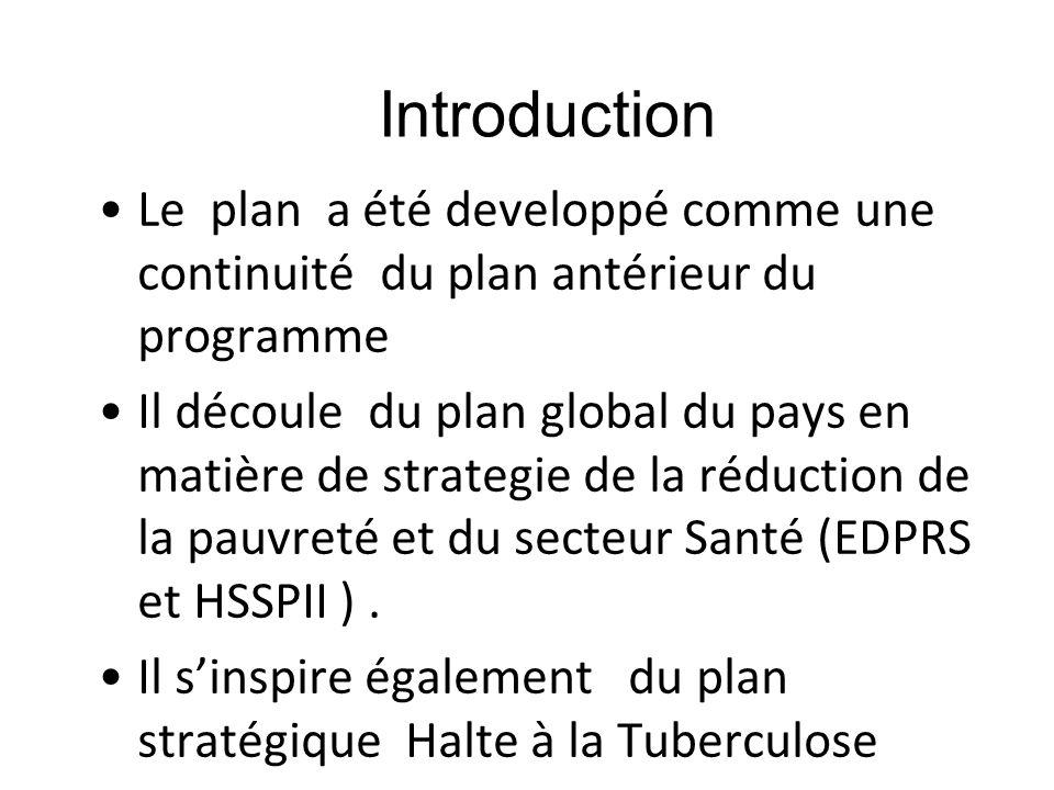 OBJECTIFS du PLAN STRATEGIQUE Donner les orientations de la lutte antiTB au Rwanda pour les 4 prochaines années à travers un cadre logique de 6 objectifs, 85 activités principales et de résultats attendus mesurés par 40 indicateurs.