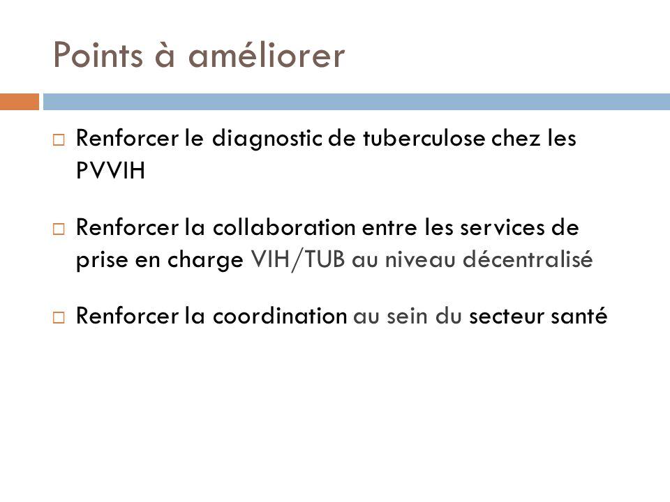 Points à améliorer Renforcer le diagnostic de tuberculose chez les PVVIH Renforcer la collaboration entre les services de prise en charge VIH/TUB au n