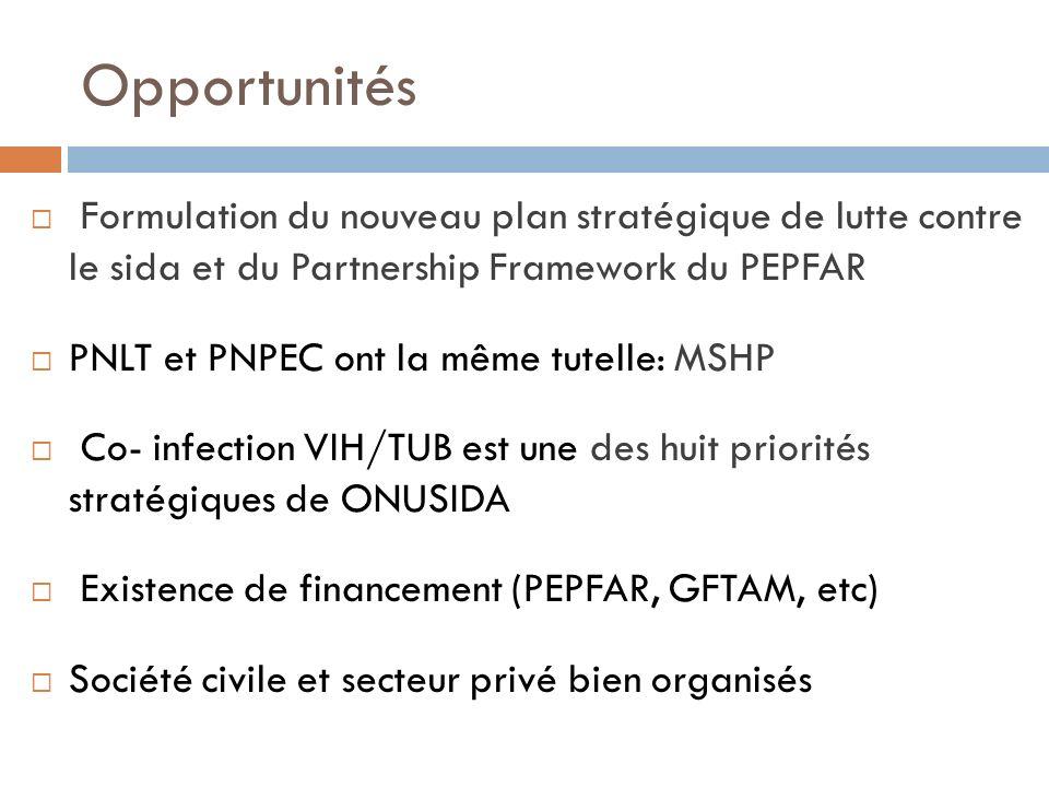 Opportunités Formulation du nouveau plan stratégique de lutte contre le sida et du Partnership Framework du PEPFAR PNLT et PNPEC ont la même tutelle: