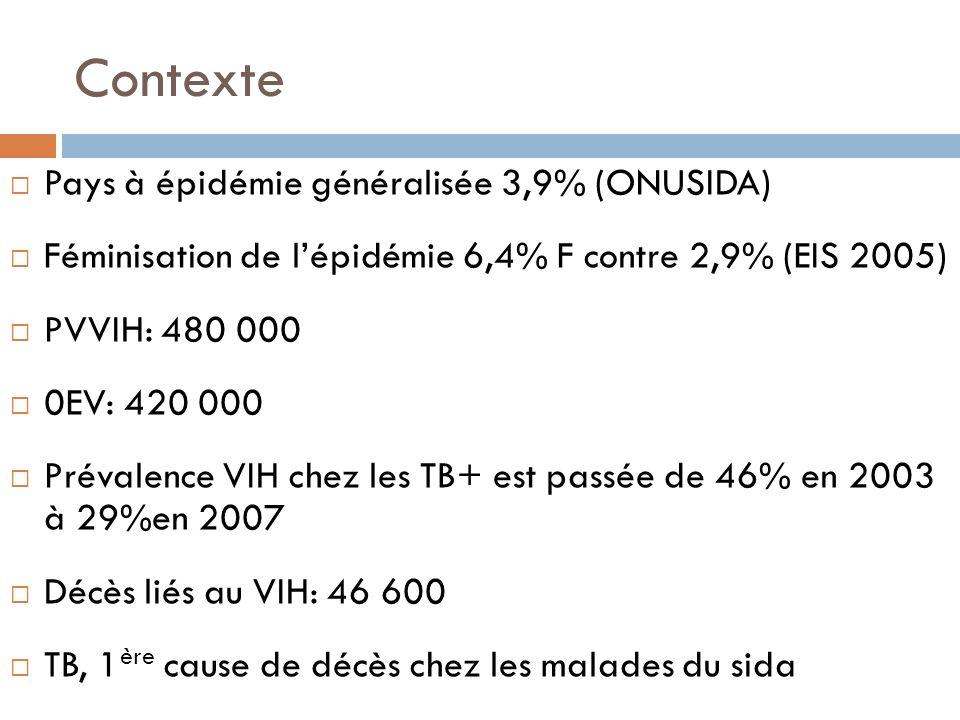 Contexte Pays à épidémie généralisée 3,9% (ONUSIDA) Féminisation de lépidémie 6,4% F contre 2,9% (EIS 2005) PVVIH: 480 000 0EV: 420 000 Prévalence VIH