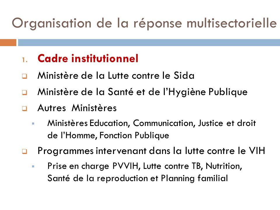 Organisation de la réponse multisectorielle 1. Cadre institutionnel Ministère de la Lutte contre le Sida Ministère de la Santé et de lHygiène Publique