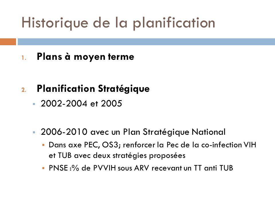Historique de la planification 1. Plans à moyen terme 2. Planification Stratégique 2002-2004 et 2005 2006-2010 avec un Plan Stratégique National Dans