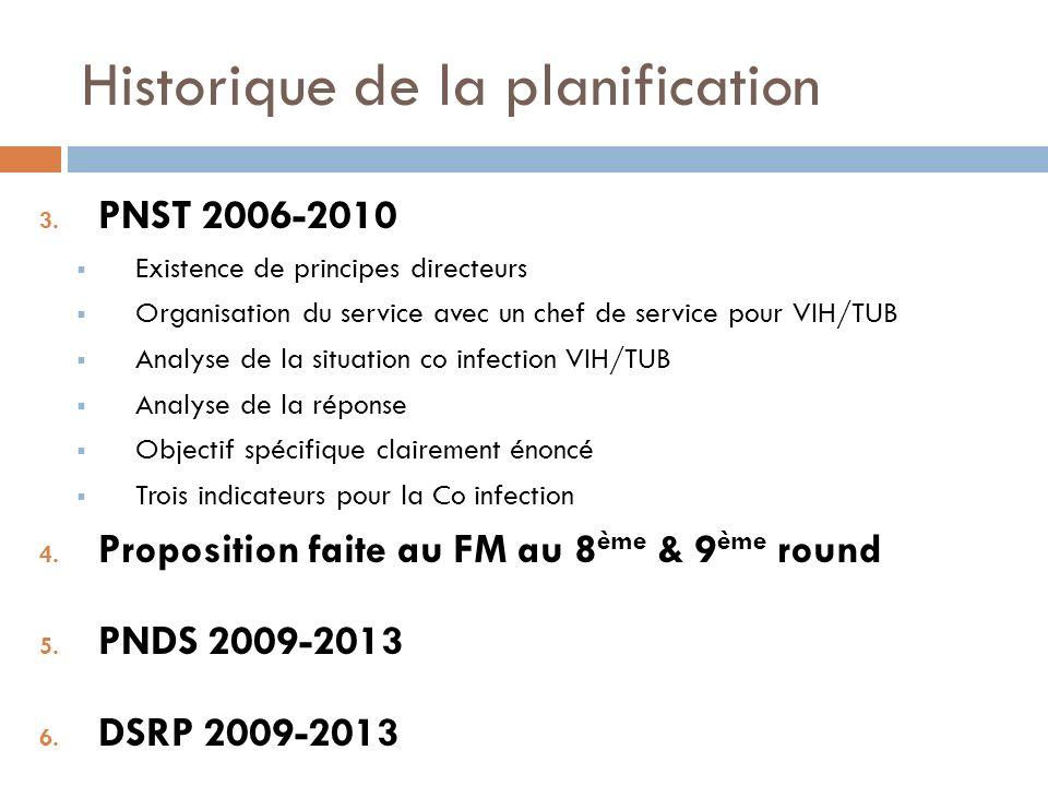 Historique de la planification 3. PNST 2006-2010 Existence de principes directeurs Organisation du service avec un chef de service pour VIH/TUB Analys