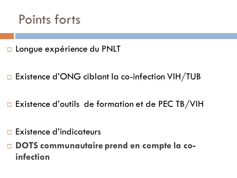 Points forts Longue expérience du PNLT Existence dONG ciblant la co-infection VIH/TUB Existence doutils de formation et de PEC TB/VIH Existence dindic