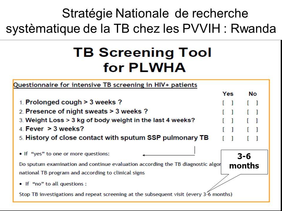 Stratégie Nationale de recherche systèmatique de la TB chez les PVVIH : Rwanda 3-6 months