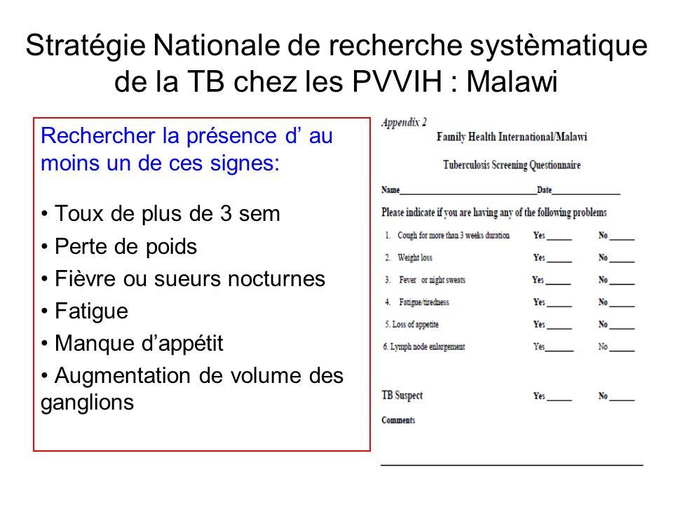 Stratégie Nationale de recherche systèmatique de la TB chez les PVVIH : Malawi Rechercher la présence d au moins un de ces signes: Toux de plus de 3 sem Perte de poids Fièvre ou sueurs nocturnes Fatigue Manque dappétit Augmentation de volume des ganglions