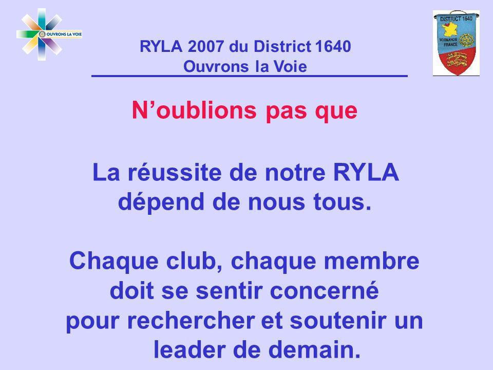 RYLA 2007 du District 1640 Ouvrons la Voie Noublions pas que La réussite de notre RYLA dépend de nous tous.
