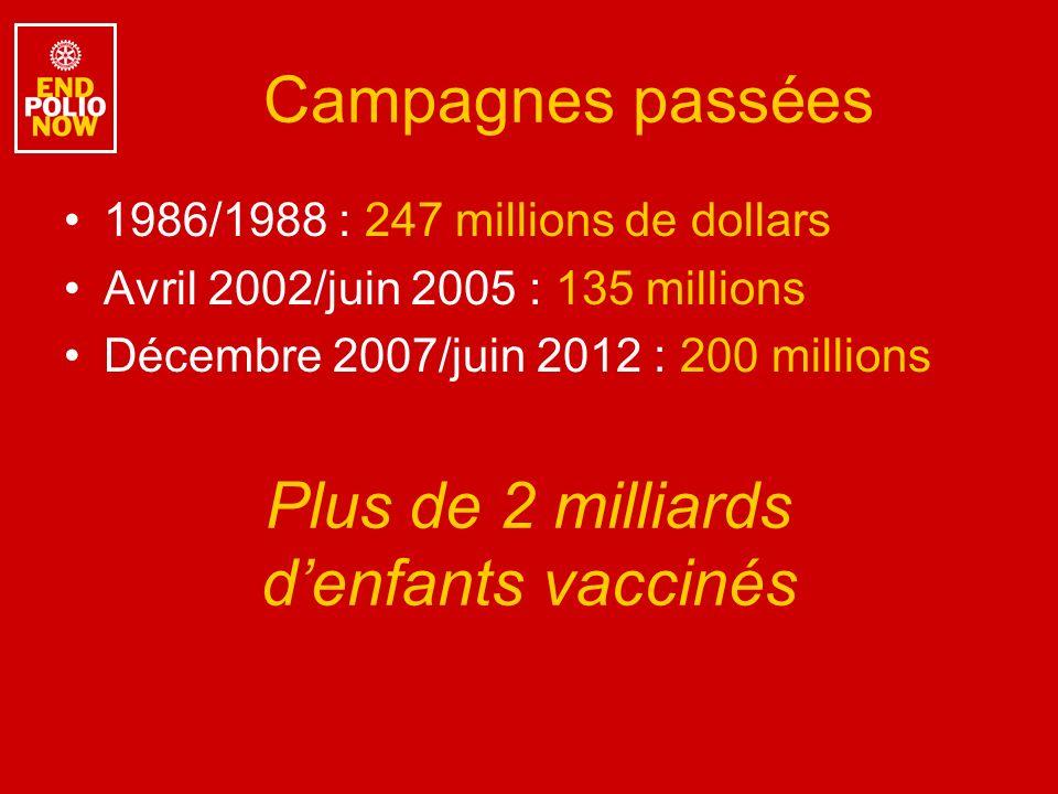 Campagnes passées 1986/1988 : 247 millions de dollars Avril 2002/juin 2005 : 135 millions Décembre 2007/juin 2012 : 200 millions Plus de 2 milliards denfants vaccinés