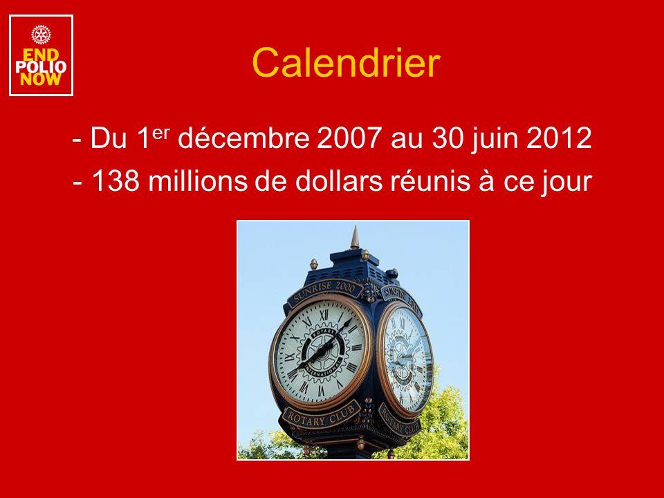 Calendrier - Du 1 er décembre 2007 au 30 juin 2012 - 138 millions de dollars réunis à ce jour