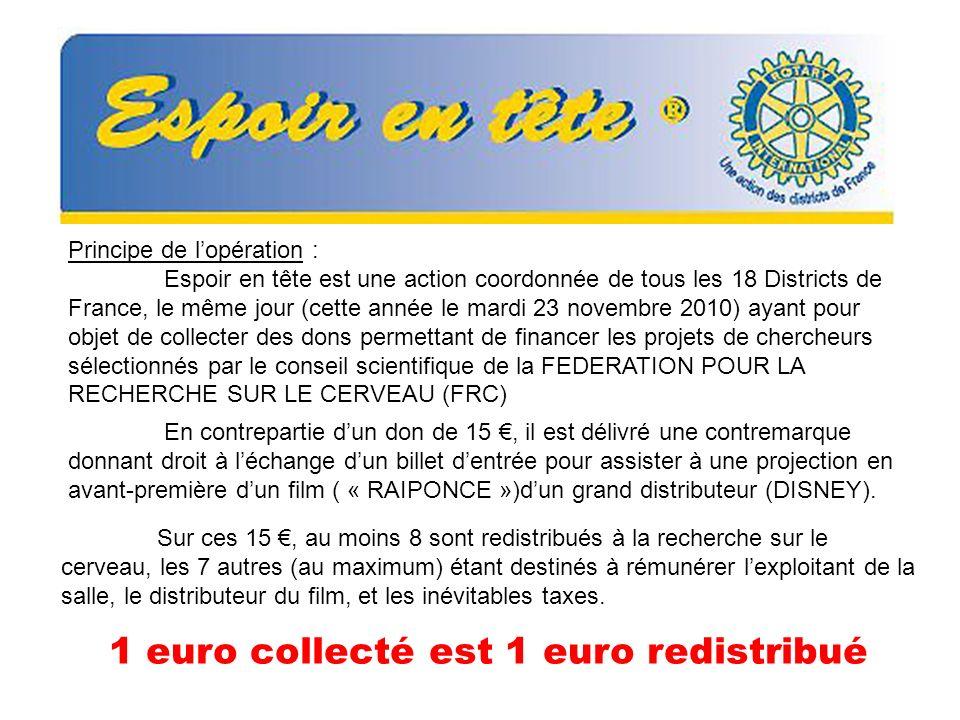 Principe de lopération : Espoir en tête est une action coordonnée de tous les 18 Districts de France, le même jour (cette année le mardi 23 novembre 2