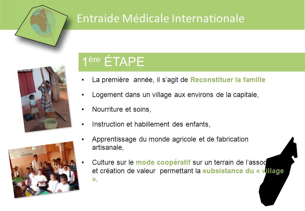 Entraide Médicale Internationale 1 ère ÉTAPE La première année, il sagit de Reconstituer la famille Logement dans un village aux environs de la capita
