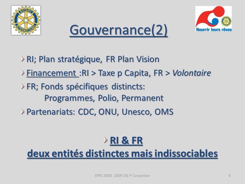 Gouvernance(2) RI; Plan stratégique, FR Plan Vision Financement :RI > Taxe p Capita, FR > Volontaire FR; Fonds spécifiques distincts: Programmes, Poli