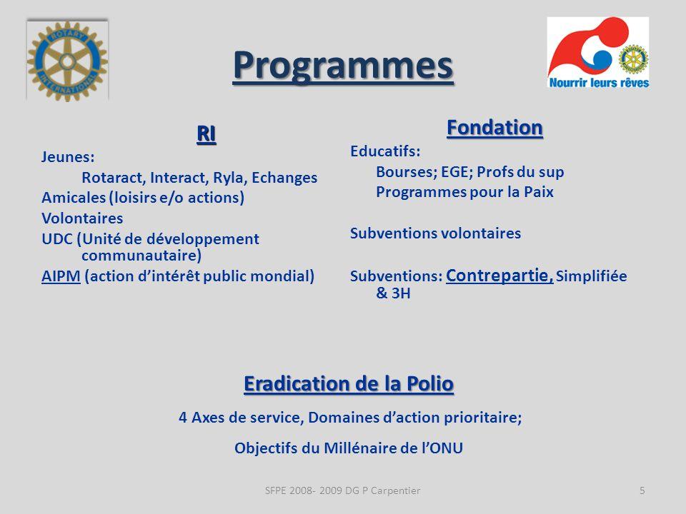 Programmes RI Jeunes: Rotaract, Interact, Ryla, Echanges Amicales (loisirs e/o actions) Volontaires UDC (Unité de développement communautaire) AIPM (action dintérêt public mondial) Fondation Educatifs: Bourses; EGE; Profs du sup Programmes pour la Paix Subventions volontaires Subventions: Contrepartie, Simplifiée & 3H Eradication de la Polio 4 Axes de service, Domaines daction prioritaire; Objectifs du Millénaire de lONU 5SFPE 2008- 2009 DG P Carpentier