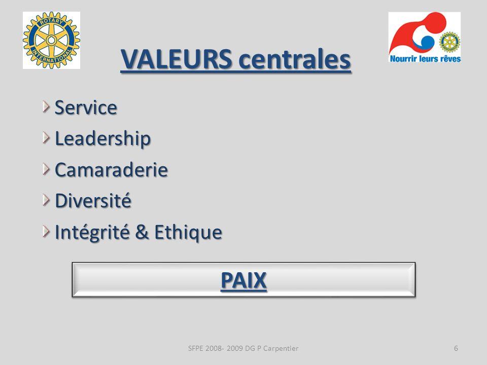 VALEURS centrales ServiceLeadershipCamaraderieDiversité Intégrité & Ethique PAIXPAIX 6SFPE 2008- 2009 DG P Carpentier