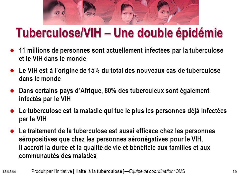 Produit par lInitiative [ Halte à la tuberculose ] Equipe de coordination: OMS 11/01/00 10 Tuberculose/VIH – Une double épidémie l 11 millions de pers