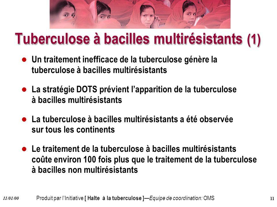 Produit par lInitiative [ Halte à la tuberculose ] Equipe de coordination: OMS 11/01/00 11 Tuberculose à bacilles multirésistants (1) l Un traitement