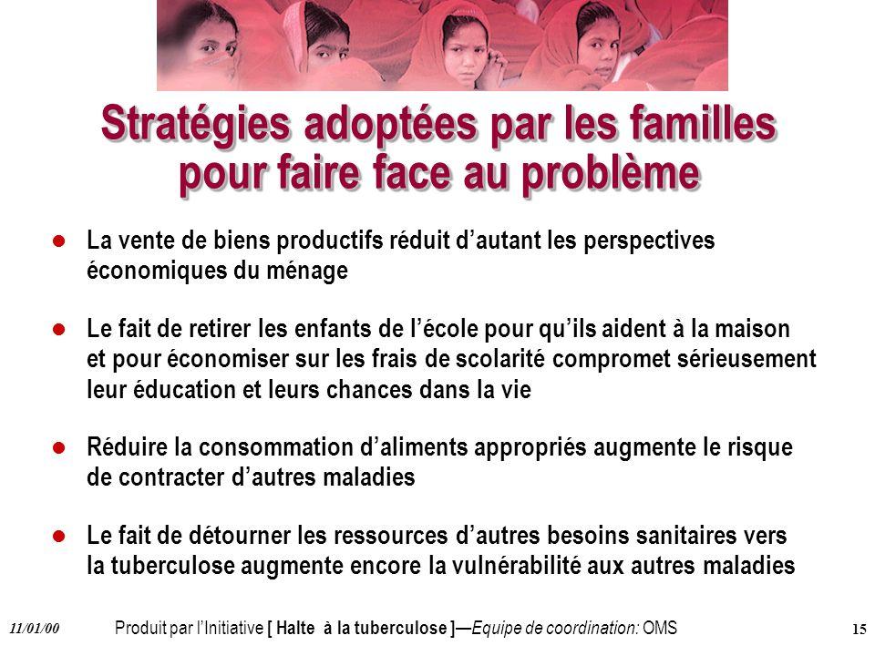 Produit par lInitiative [ Halte à la tuberculose ] Equipe de coordination: OMS 11/01/00 15 Stratégies adoptées par les familles pour faire face au pro