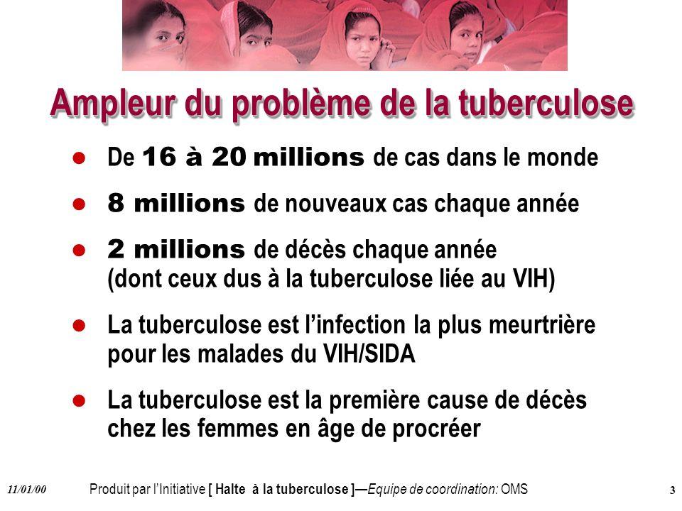 Produit par lInitiative [ Halte à la tuberculose ] Equipe de coordination: OMS 11/01/00 3 Ampleur du problème de la tuberculose De 16 à 20 millions de