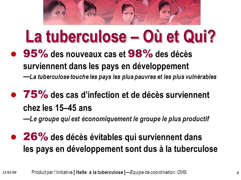 Produit par lInitiative [ Halte à la tuberculose ] Equipe de coordination: OMS 11/01/00 4 La tuberculose – Où et Qui? 95% des nouveaux cas et 98% des
