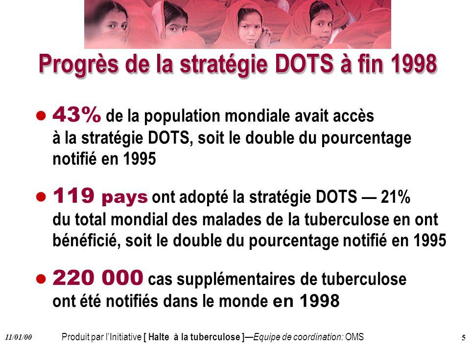 Produit par lInitiative [ Halte à la tuberculose ] Equipe de coordination: OMS 11/01/00 5 Progrès de la stratégie DOTS à fin 1998 43% de la population