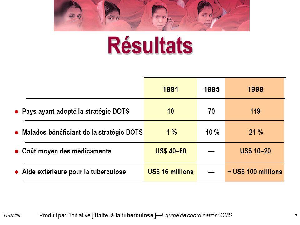 Produit par lInitiative [ Halte à la tuberculose ] Equipe de coordination: OMS 11/01/00 7 RésultatsRésultats 199119951998 l Pays ayant adopté la strat