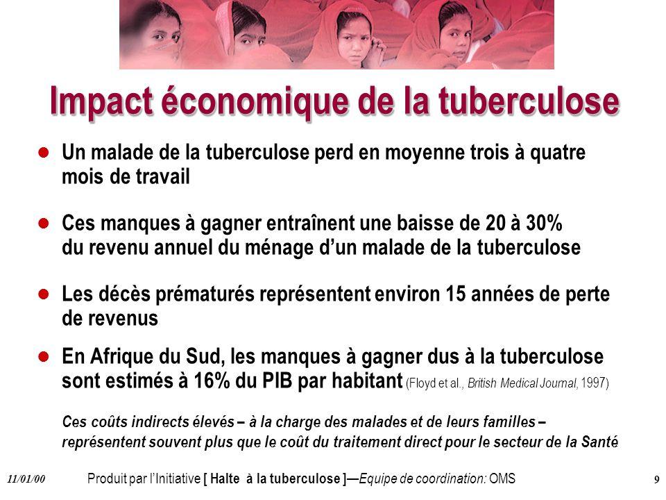 Produit par lInitiative [ Halte à la tuberculose ] Equipe de coordination: OMS 11/01/00 9 Impact économique de la tuberculose l Un malade de la tuberc