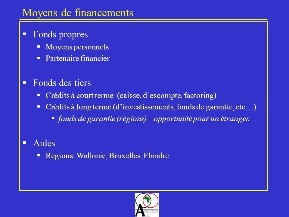 Moyens de financements Fonds propres Moyens personnels Partenaire financier Fonds des tiers Crédits à court terme (caisse, descompte, factoring) Crédi