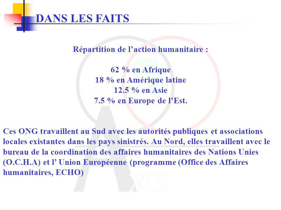 Répartition de laction humanitaire : 62 % en Afrique 18 % en Amérique latine 12.5 % en Asie 7.5 % en Europe de lEst.