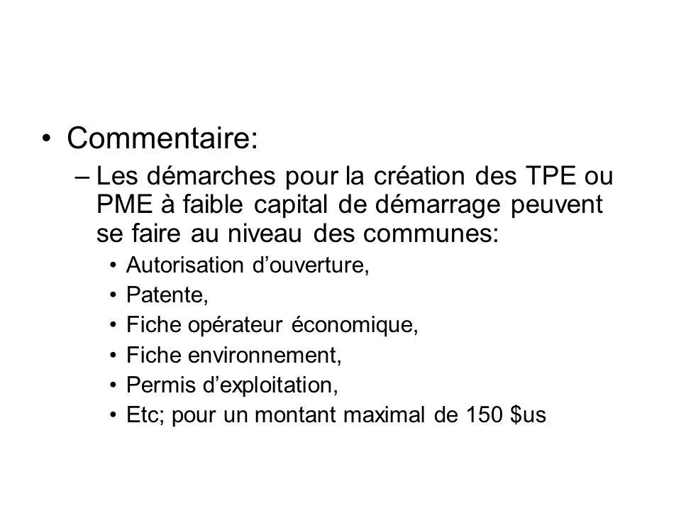 Commentaire: –Les démarches pour la création des TPE ou PME à faible capital de démarrage peuvent se faire au niveau des communes: Autorisation douver