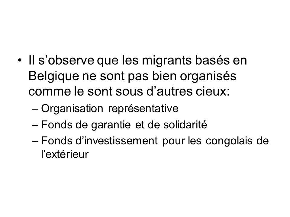 Il sobserve que les migrants basés en Belgique ne sont pas bien organisés comme le sont sous dautres cieux: –Organisation représentative –Fonds de gar