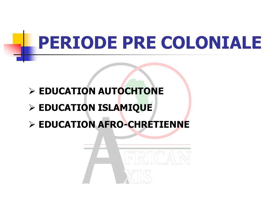 LEDUCATION EN AFRIQUE PERIODE PRE COLONIALE PERIODE COLONIALE: 1880 - 1935 PERIODE C OLONIALE: 1935 - 1960 LAFRIQUE POST COLONIALE