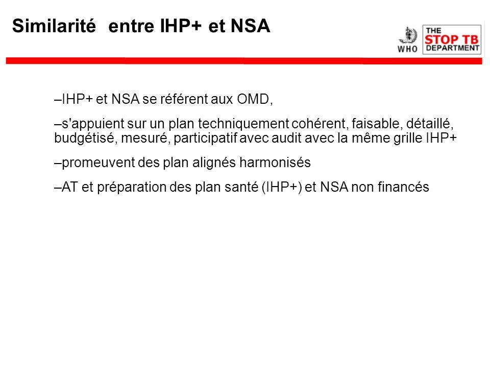 Similarité entre IHP+ et NSA –IHP+ et NSA se référent aux OMD, –s'appuient sur un plan techniquement cohérent, faisable, détaillé, budgétisé, mesuré,