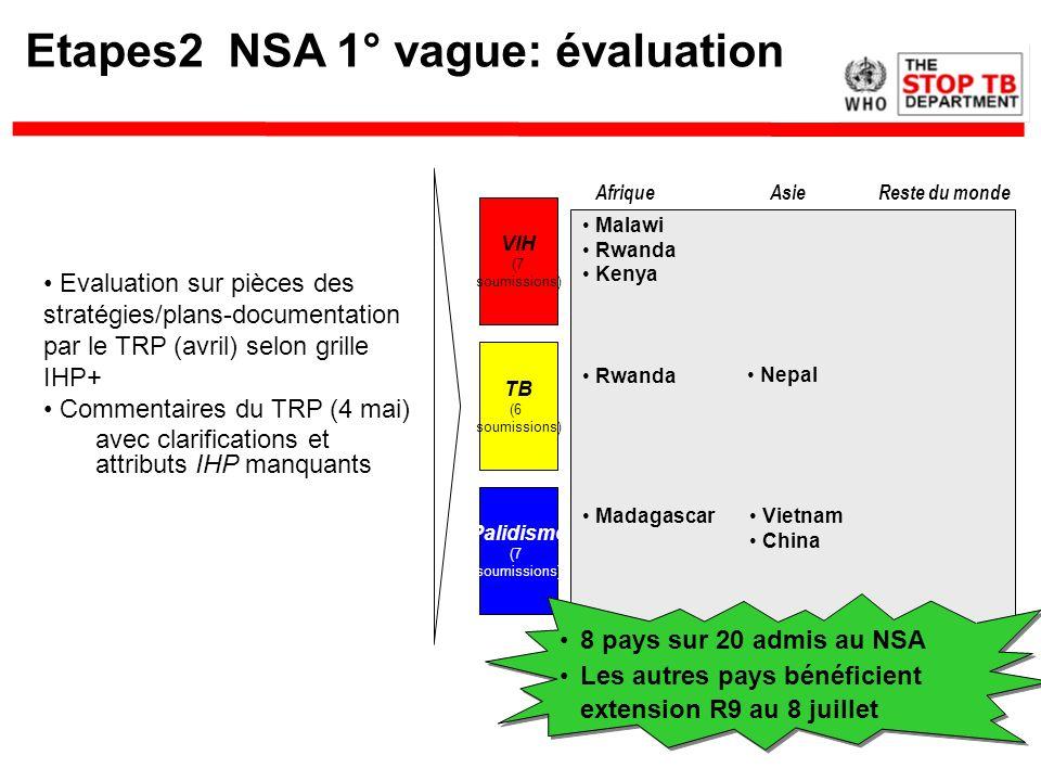 Etapes2 NSA 1° vague: évaluation VIH (7 soumissions) TB (6 soumissions) Palidisme (7 soumissions) Evaluation sur pièces des stratégies/plans-documenta