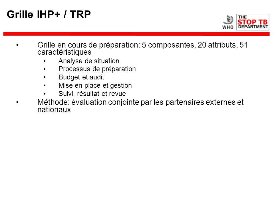 Grille IHP+ / TRP Grille en cours de préparation: 5 composantes, 20 attributs, 51 caractéristiques Analyse de situation Processus de préparation Budge