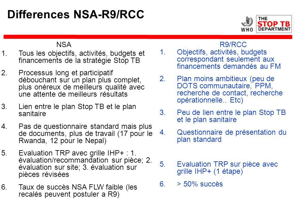 Similarités NSA-R9/RCC –Les objectifs du millénaire, la stratégie Stop TB et la matrice de planification restent les références pour NSA et R9/RCC –Fenêtre de soumission NSA et Round concomitante en 2009 et probablement en 2011 (RCC en 2010) –L outil de budgétisation OMS aide à présenter un budget comprenant tous les financements.