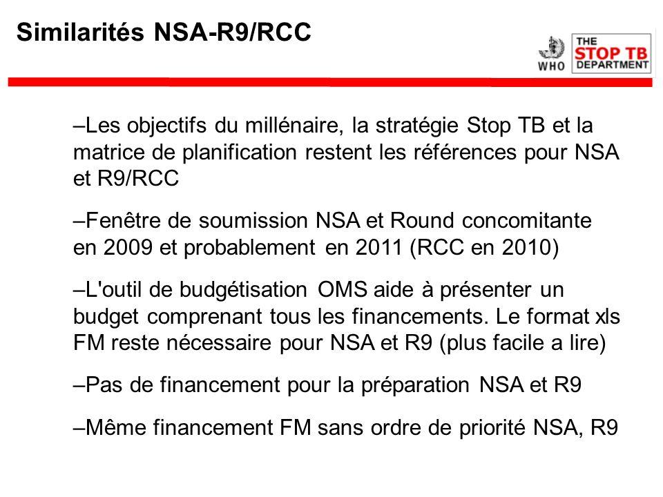 Similarités NSA-R9/RCC –Les objectifs du millénaire, la stratégie Stop TB et la matrice de planification restent les références pour NSA et R9/RCC –Fe