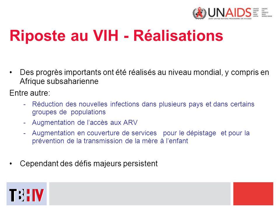 Riposte au VIH - Réalisations Des progrès importants ont été réalisés au niveau mondial, y compris en Afrique subsaharienne Entre autre: -Réduction de