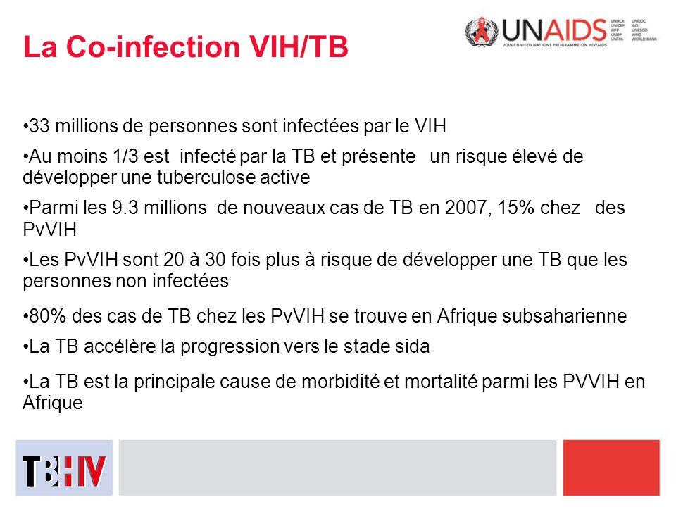 La Co-infection VIH/TB 33 millions de personnes sont infectées par le VIH Au moins 1/3 est infecté par la TB et présente un risque élevé de développer