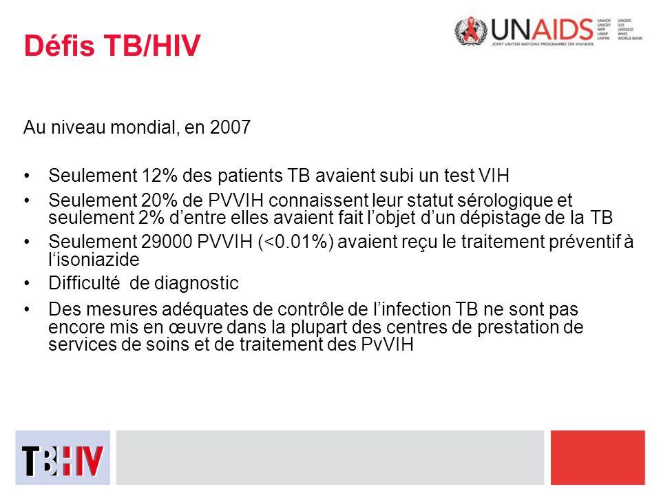 Défis TB/HIV Au niveau mondial, en 2007 Seulement 12% des patients TB avaient subi un test VIH Seulement 20% de PVVIH connaissent leur statut sérologi