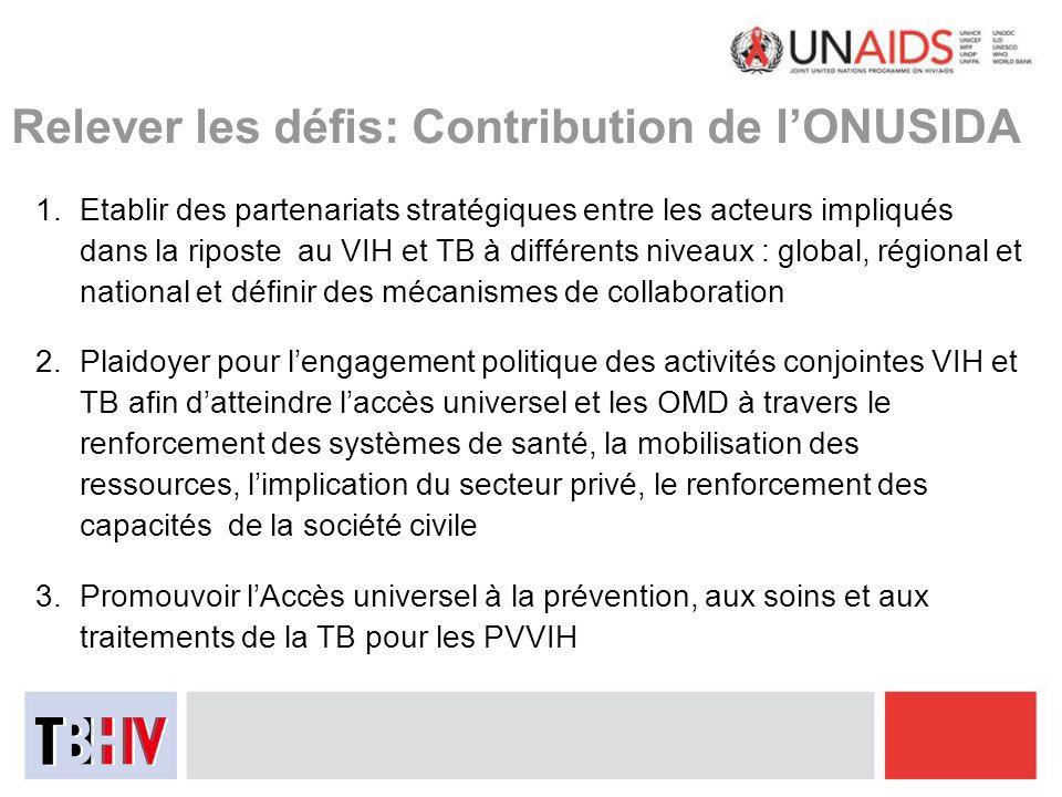 Relever les défis: Contribution de lONUSIDA 1.Etablir des partenariats stratégiques entre les acteurs impliqués dans la riposte au VIH et TB à différe