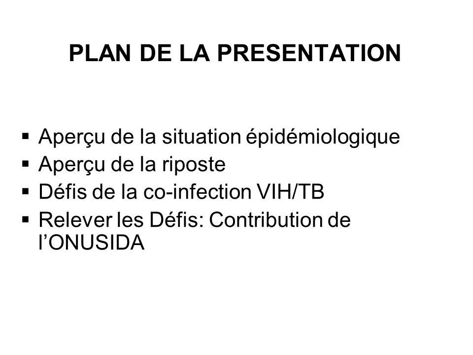 PLAN DE LA PRESENTATION Aperçu de la situation épidémiologique Aperçu de la riposte Défis de la co-infection VIH/TB Relever les Défis: Contribution de