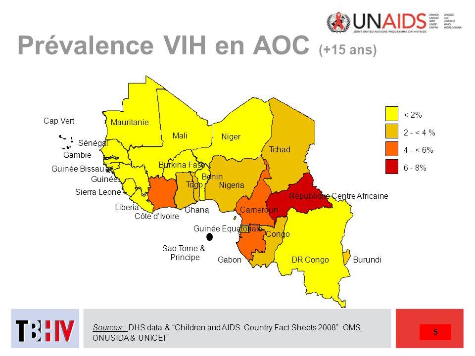 Mauritania Mali Tchad Niger Nigeria Cameroun République Centre Africaine Congo Côte dIvoire Sénégal Gabon Guinée Equatoriale Sao Tome & Principe Gambi