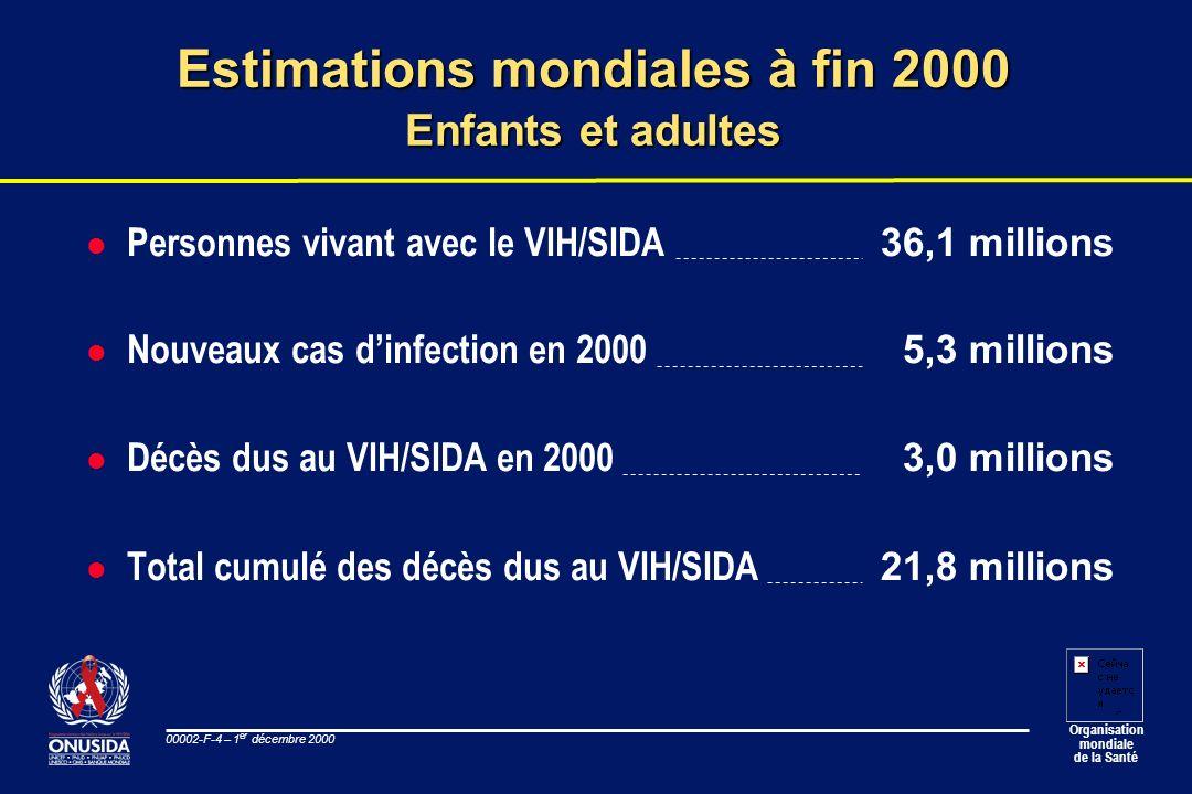 Organisation mondiale de la Santé 00002-F-4 – 1 er décembre 2000 Estimations mondiales à fin 2000 Enfants et adultes l Personnes vivant avec le VIH/SI